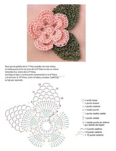 схемы вязания пинеток спицами для начинающих