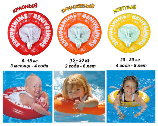Круги swimtrainer харьков все цвета фото №1
