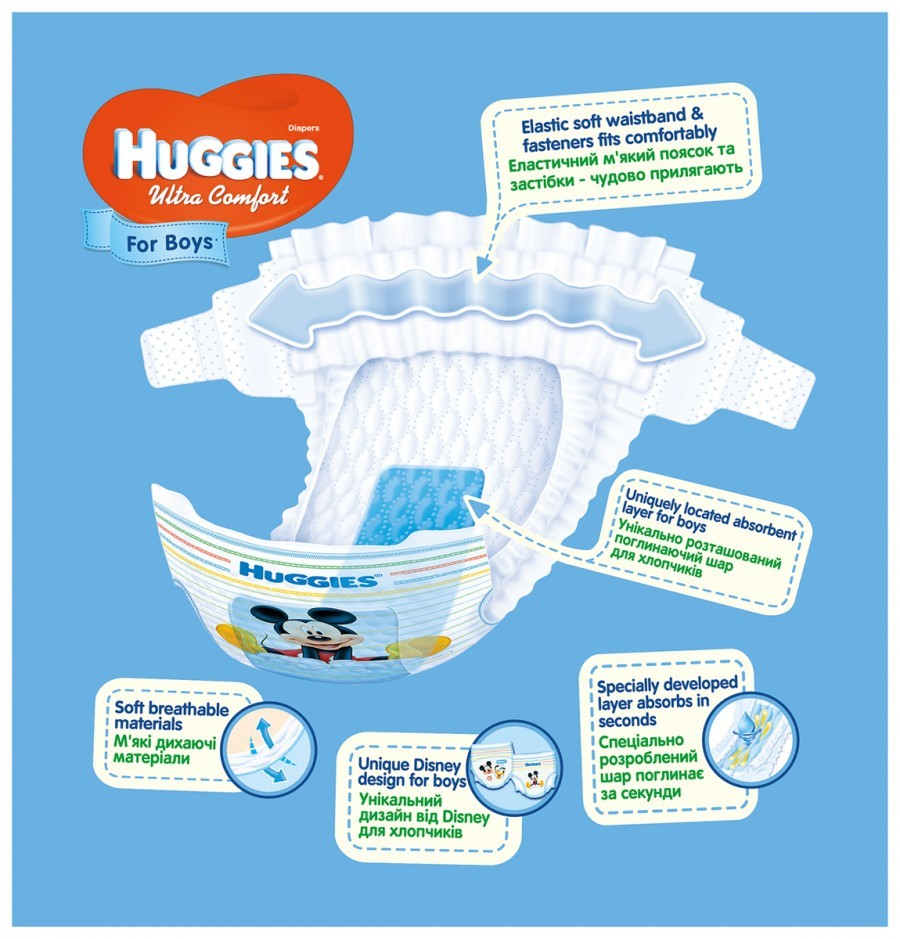 Подгузники huggies ultra comfort для мальчиков размеры 3, 4, 5 фото №5