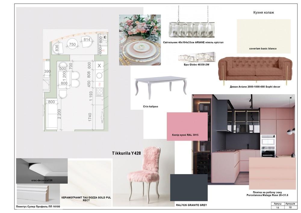 Дизайн, перепланировка, расстановка мебели, рабочие чертежи фото №1